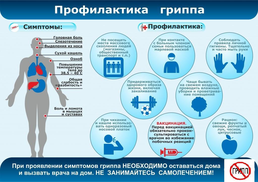 Профилактика-гриппа
